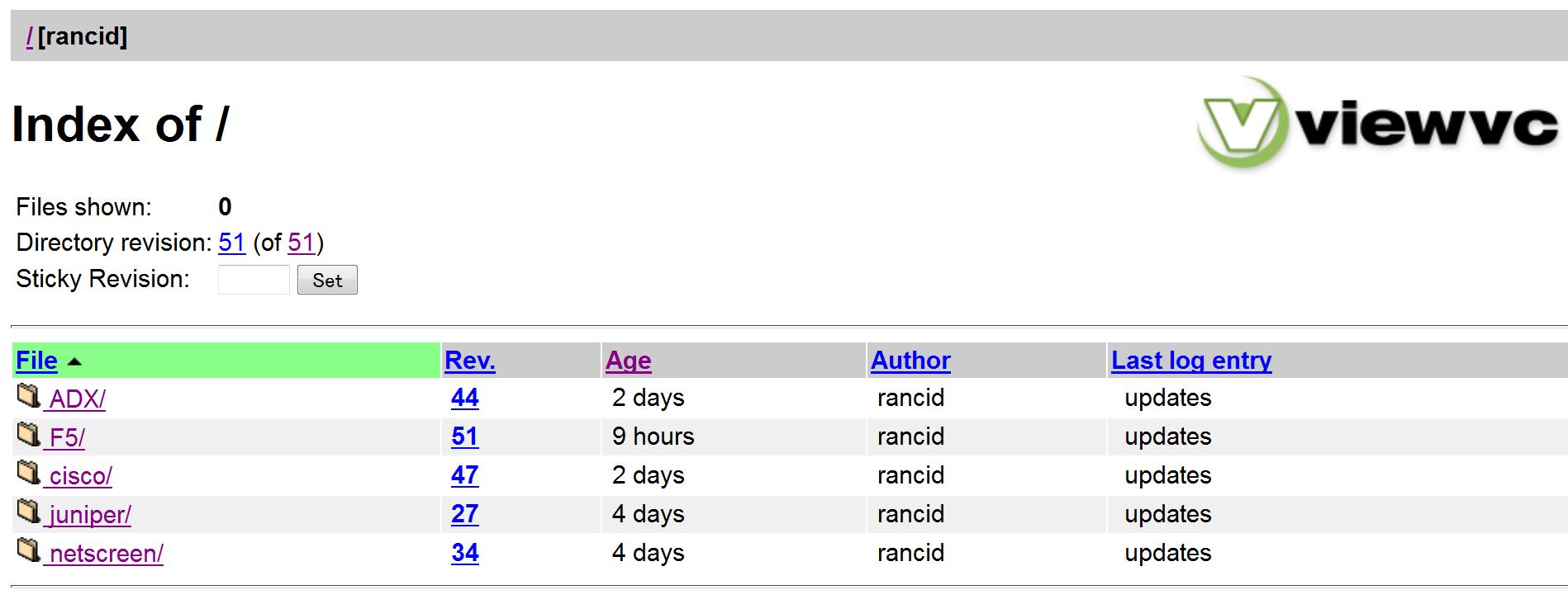 RANCIDトップページ