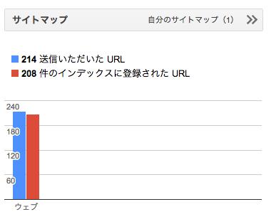 スクリーンショット 2014-06-02 21.47.55